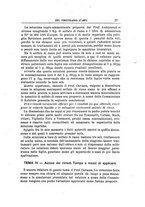 giornale/TO00178885/1887/unico/00000031