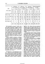 giornale/TO00189117/1896/unico/00000336