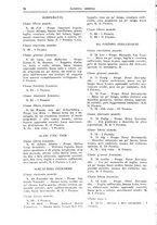 giornale/TO00192225/1935/unico/00000118