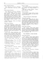 giornale/TO00192225/1935/unico/00000210
