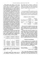 giornale/TO00194016/1916/unico/00000031