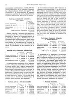 giornale/TO00194016/1916/unico/00000036