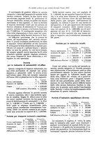 giornale/TO00194016/1916/unico/00000037