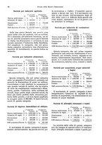 giornale/TO00194016/1916/unico/00000038