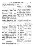 giornale/TO00194016/1916/unico/00000039