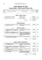 giornale/TO00194016/1916/unico/00000054