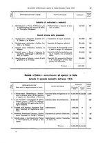 giornale/TO00194016/1916/unico/00000057
