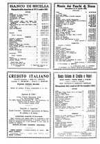 giornale/TO00195505/1922/unico/00000056