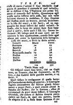 giornale/TO00195922/1781/unico/00000213