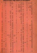 giornale/TO00196073/1896-1897/unico/00000207