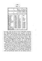 giornale/TO00198538/1856/unico/00000205