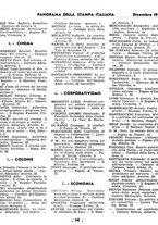 giornale/TO00207255/1939/unico/00000020