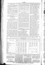 giornale/UBO3917275/1851/Aprile/88