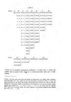 giornale/UFI0043777/1920/unico/00000141