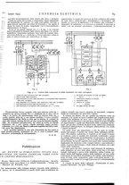 giornale/VEA0007007/1933/v.1/00000091