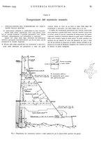 giornale/VEA0007007/1933/v.1/00000101