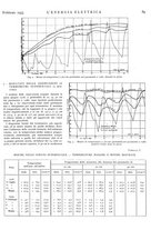 giornale/VEA0007007/1933/v.1/00000103