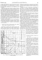 giornale/VEA0007007/1933/v.1/00000105