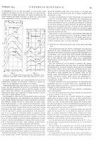 giornale/VEA0007007/1933/v.1/00000107