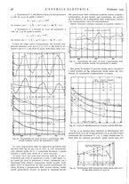 giornale/VEA0007007/1933/v.1/00000112