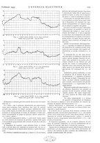 giornale/VEA0007007/1933/v.1/00000137
