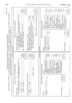 giornale/VEA0007007/1933/v.1/00000150