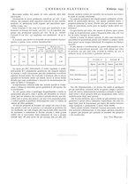giornale/VEA0007007/1933/v.1/00000154