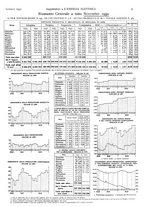 giornale/VEA0007007/1933/v.2/00000013