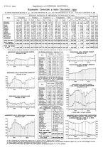 giornale/VEA0007007/1933/v.2/00000023