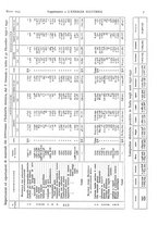 giornale/VEA0007007/1933/v.2/00000035