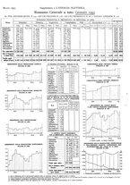 giornale/VEA0007007/1933/v.2/00000037
