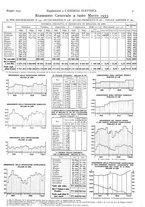 giornale/VEA0007007/1933/v.2/00000081