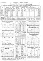 giornale/VEA0007007/1933/v.2/00000097