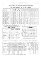 giornale/VEA0007007/1933/v.2/00000132