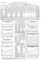 giornale/VEA0007007/1933/v.2/00000153