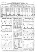 giornale/VEA0007007/1933/v.2/00000193