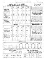 giornale/VEA0007007/1933/v.2/00000194