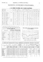 giornale/VEA0007007/1933/v.2/00000195