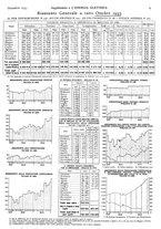giornale/VEA0007007/1933/v.2/00000205