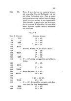 giornale/VEA0016840/1902/unico/00000167