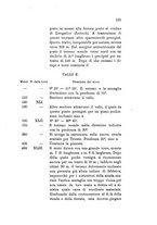 giornale/VEA0016840/1902/unico/00000169