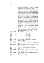 giornale/VEA0016840/1902/unico/00000170