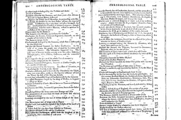 A classical dictionary; containing a copious account of all the proper names mentioned in ancient authors: with the value of coins, weights, and measures, used among the Greeks and Romans; and a chronological table. By J. Lempriere, D.D