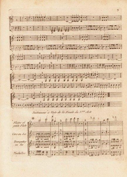 Lodoïska : comédie héroïque en trois actes / par le c.en Fillette-Loraux ; mise en musique par le c.en Cherubini